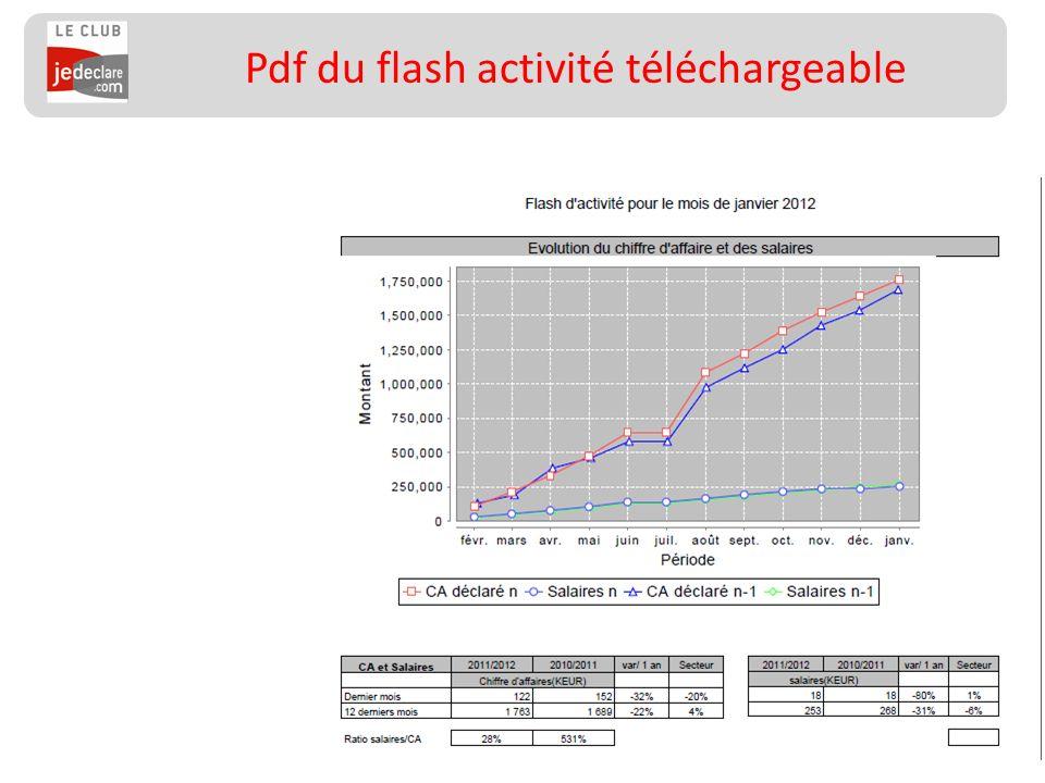 155 Pdf du flash activité téléchargeable