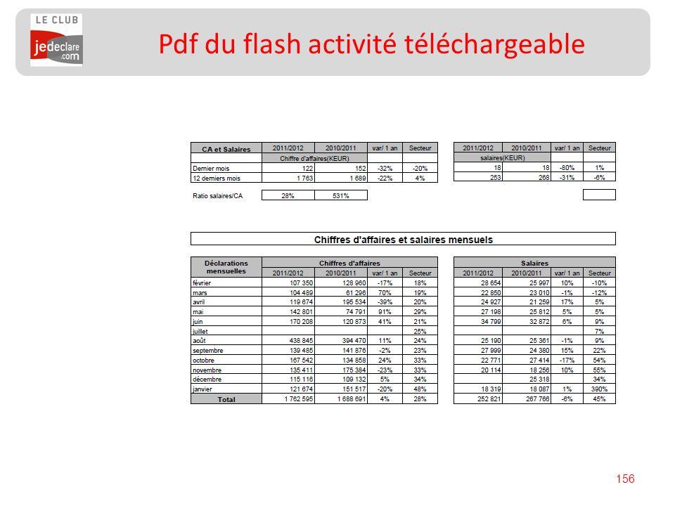 156 Pdf du flash activité téléchargeable