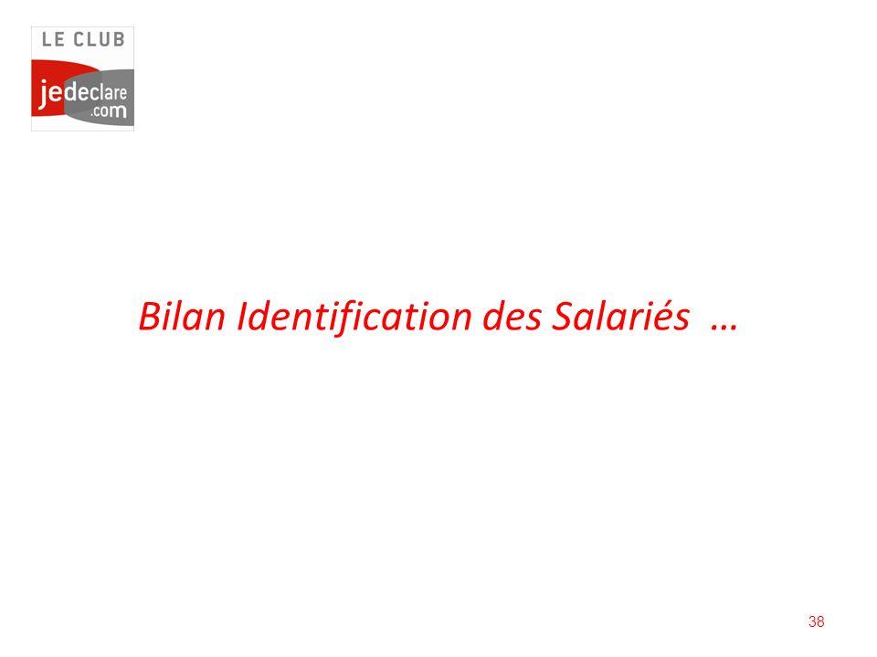 38 Bilan Identification des Salariés …