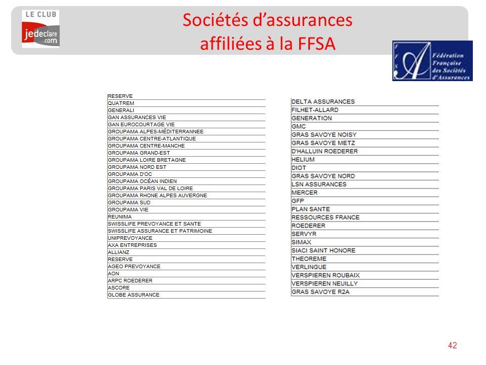 42 Sociétés dassurances affiliées à la FFSA