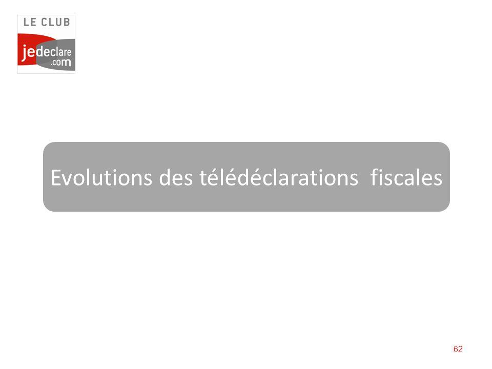 62 Evolutions des télédéclarations fiscales