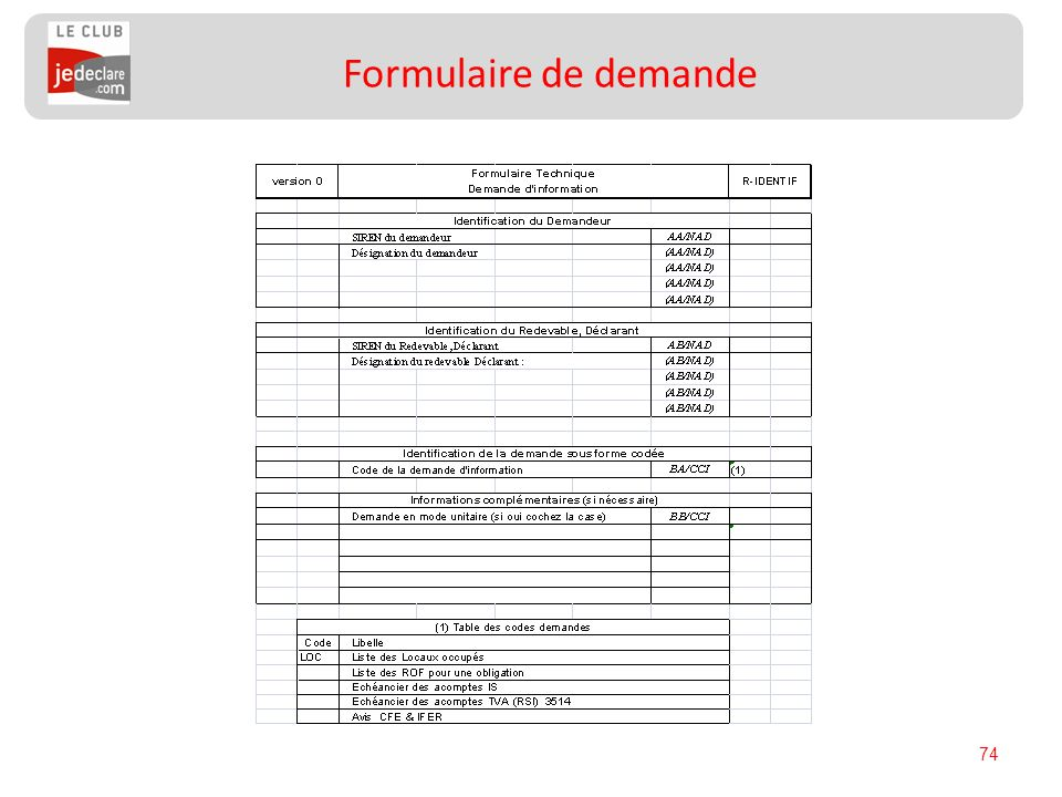74 Formulaire de demande