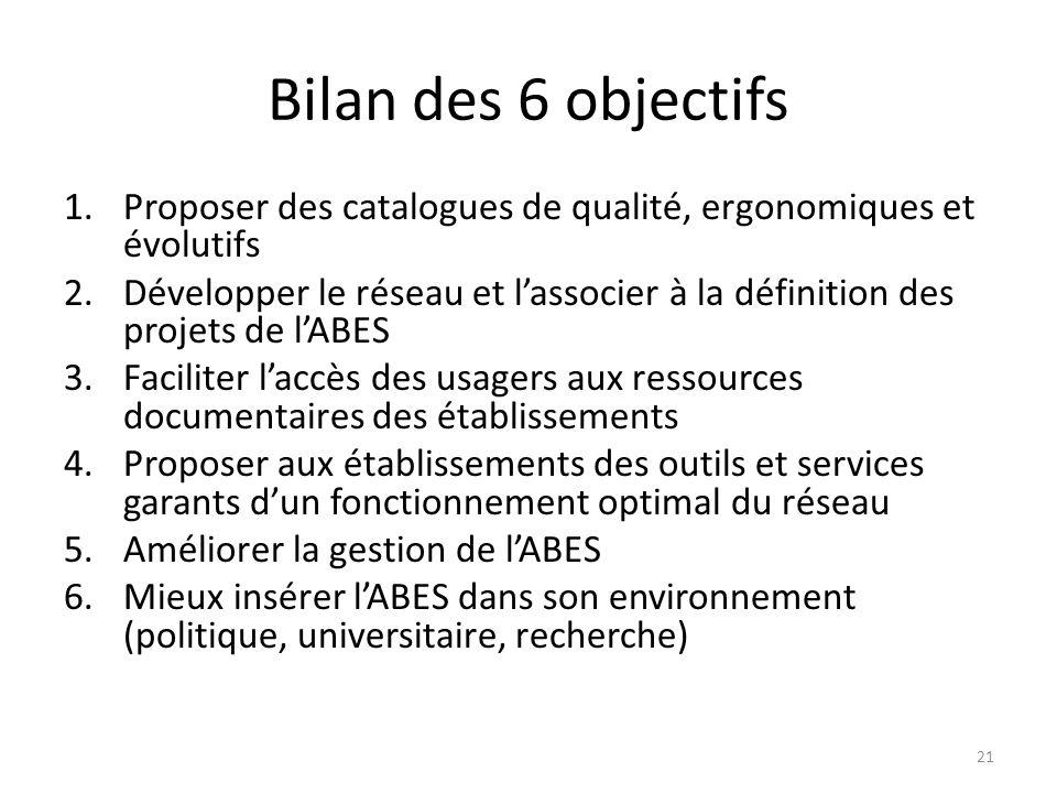Bilan des 6 objectifs 1.Proposer des catalogues de qualité, ergonomiques et évolutifs 2.Développer le réseau et lassocier à la définition des projets