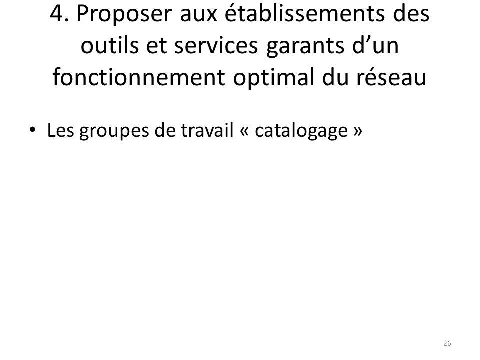4. Proposer aux établissements des outils et services garants dun fonctionnement optimal du réseau Les groupes de travail « catalogage » 26