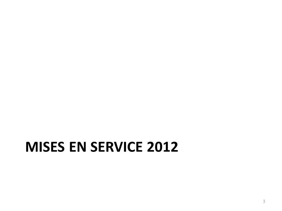 MISES EN SERVICE 2012 3