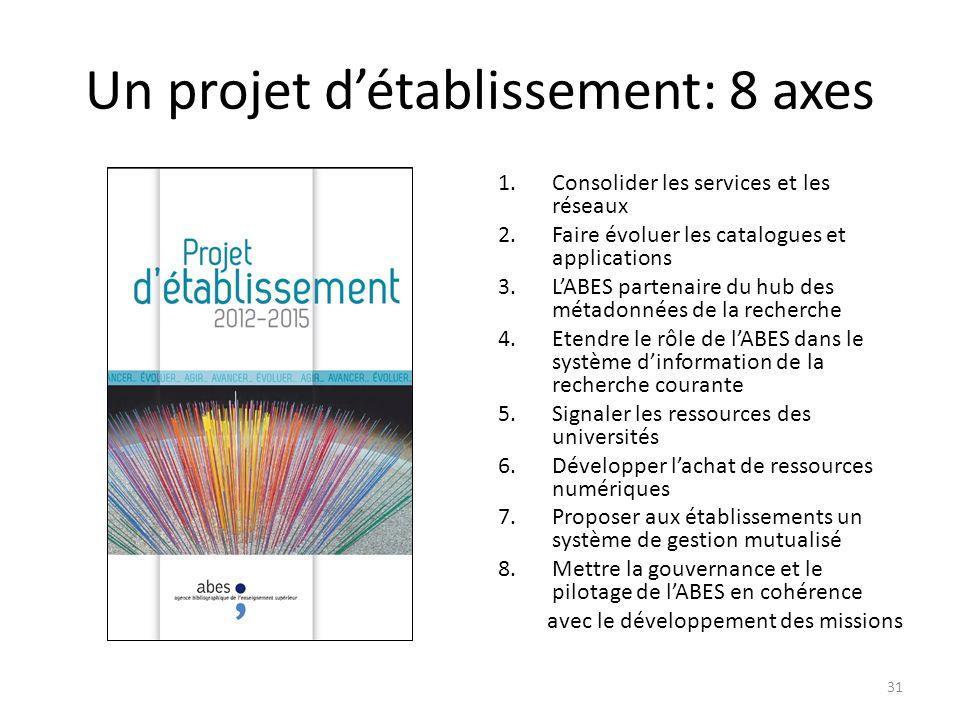Un projet détablissement: 8 axes 1.Consolider les services et les réseaux 2.Faire évoluer les catalogues et applications 3.LABES partenaire du hub des métadonnées de la recherche 4.Etendre le rôle de lABES dans le système dinformation de la recherche courante 5.Signaler les ressources des universités 6.Développer lachat de ressources numériques 7.Proposer aux établissements un système de gestion mutualisé 8.Mettre la gouvernance et le pilotage de lABES en cohérence avec le développement des missions 31