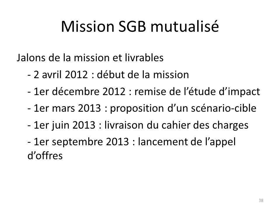 Mission SGB mutualisé Jalons de la mission et livrables - 2 avril 2012 : début de la mission - 1er décembre 2012 : remise de létude dimpact - 1er mars