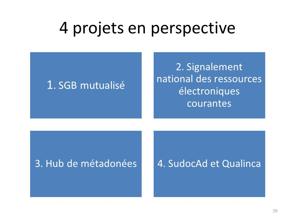 4 projets en perspective 1. SGB mutualisé 2. Signalement national des ressources électroniques courantes 3. Hub de métadonées4. SudocAd et Qualinca 39