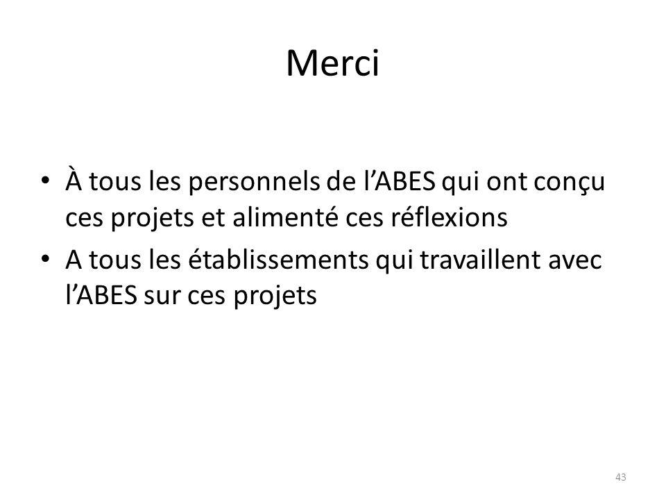 Merci À tous les personnels de lABES qui ont conçu ces projets et alimenté ces réflexions A tous les établissements qui travaillent avec lABES sur ces projets 43