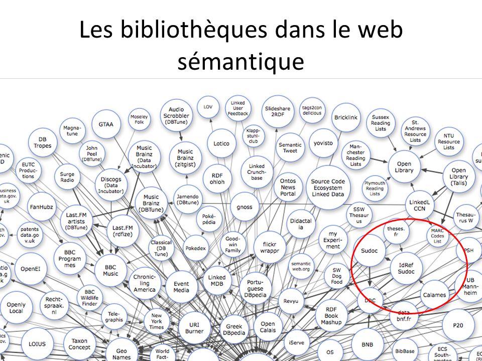Les bibliothèques dans le web sémantique 6
