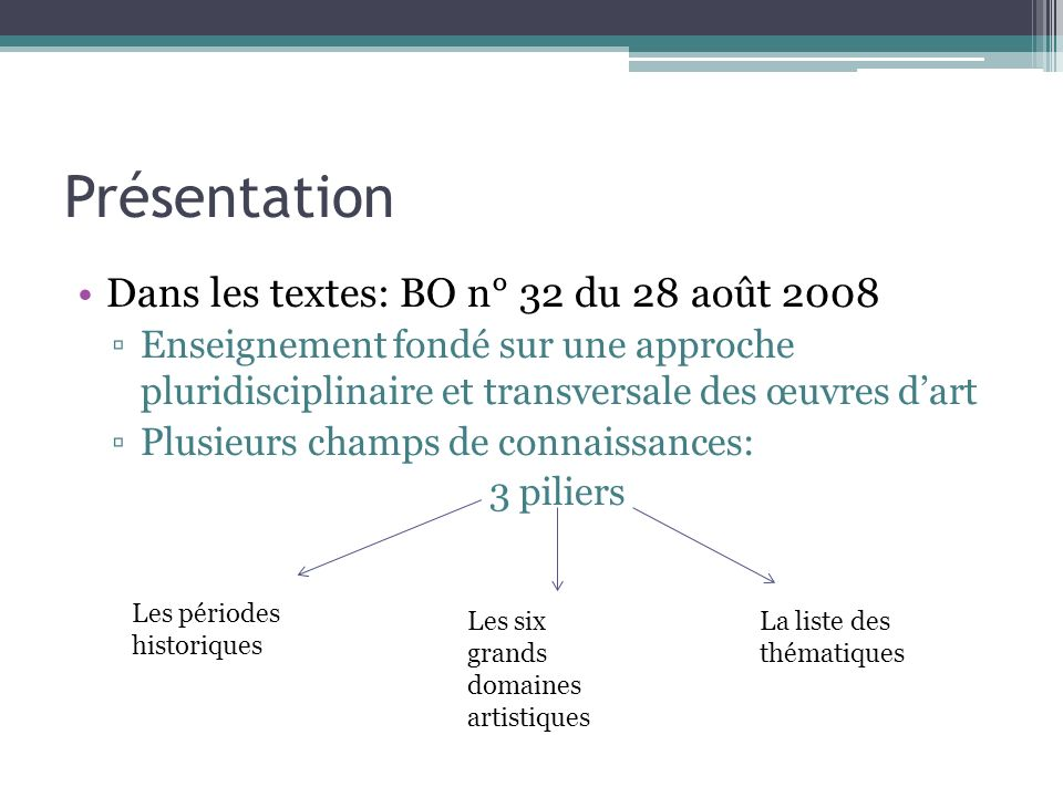 Présentation Dans les textes: BO n° 32 du 28 août 2008 Enseignement fondé sur une approche pluridisciplinaire et transversale des œuvres dart Plusieur