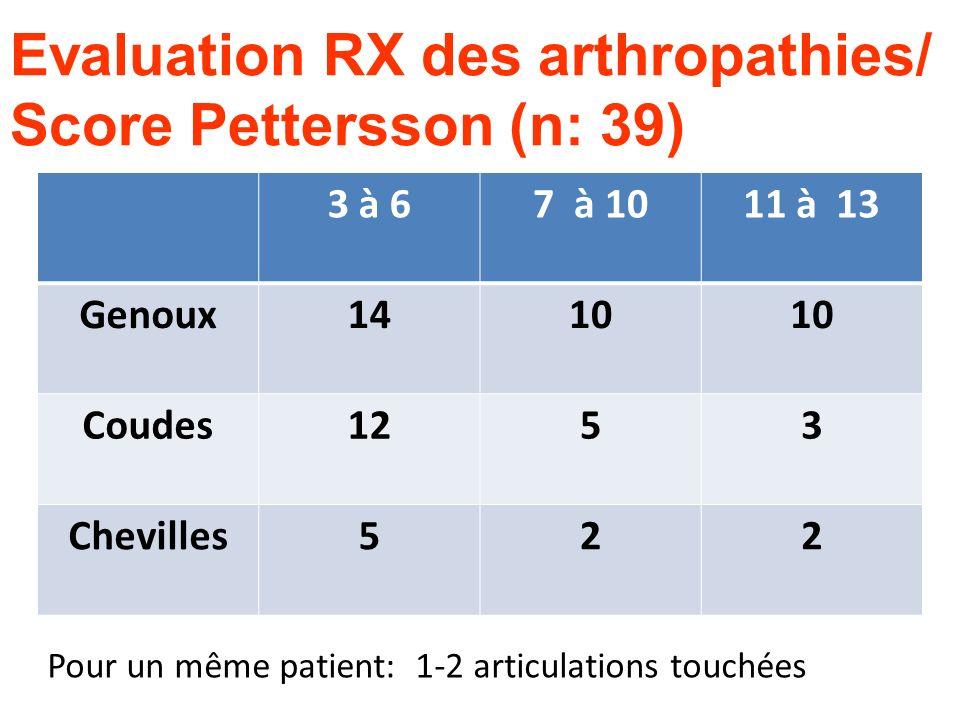 Evaluation RX des arthropathies/ Score Pettersson (n: 39) 3 à 67 à 1011 à 13 Genoux1410 Coudes1253 Chevilles522 Pour un même patient: 1-2 articulations touchées