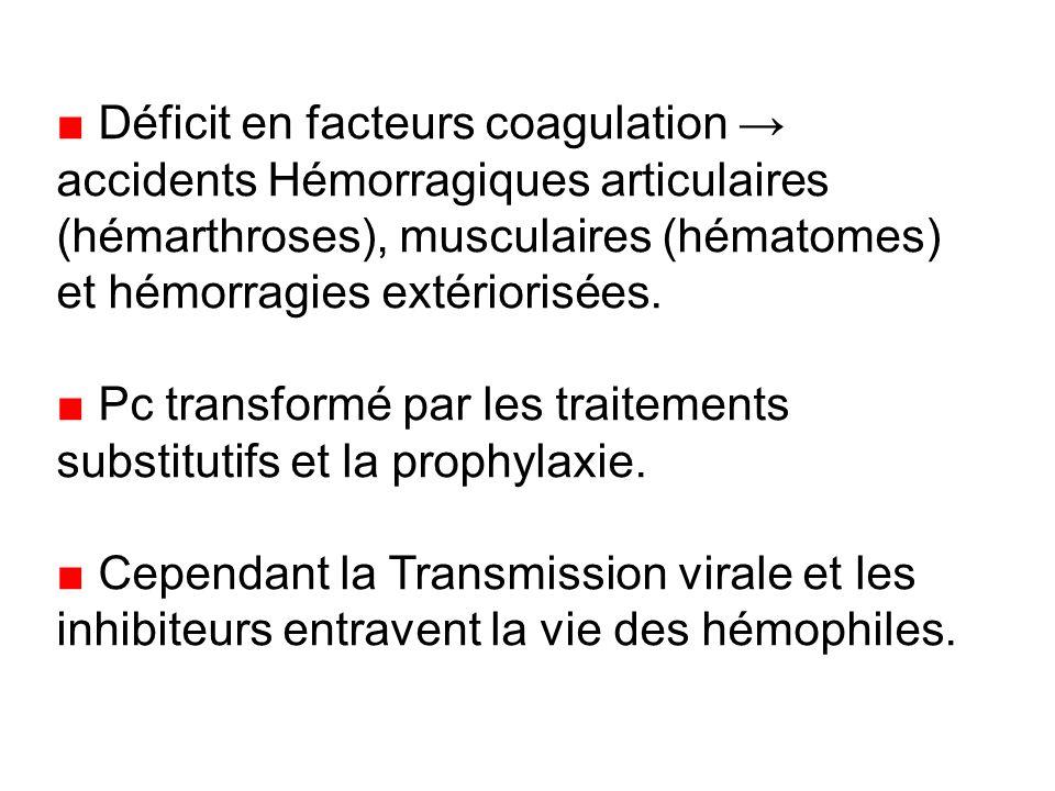 Déficit en facteurs coagulation accidents Hémorragiques articulaires (hémarthroses), musculaires (hématomes) et hémorragies extériorisées.