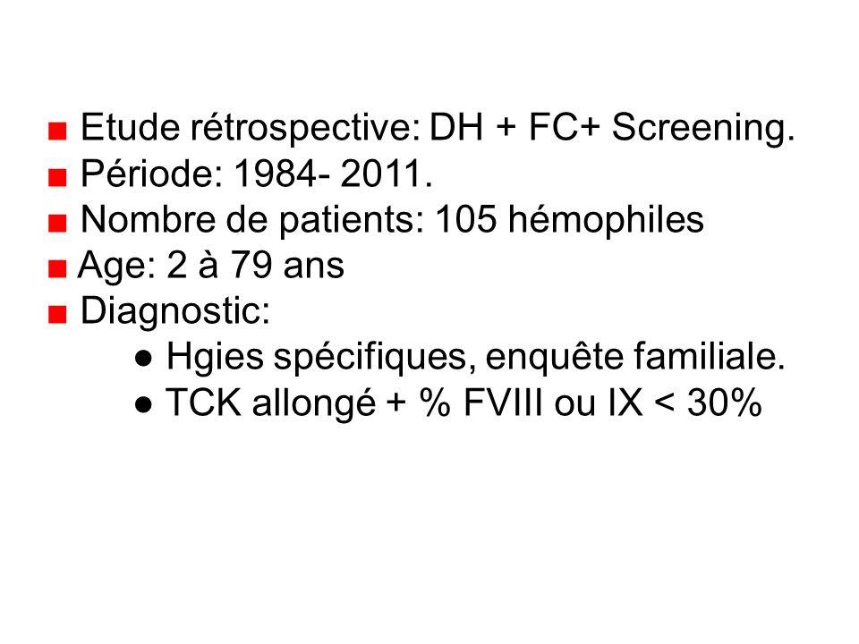Etude rétrospective: DH + FC+ Screening.Période: 1984- 2011.