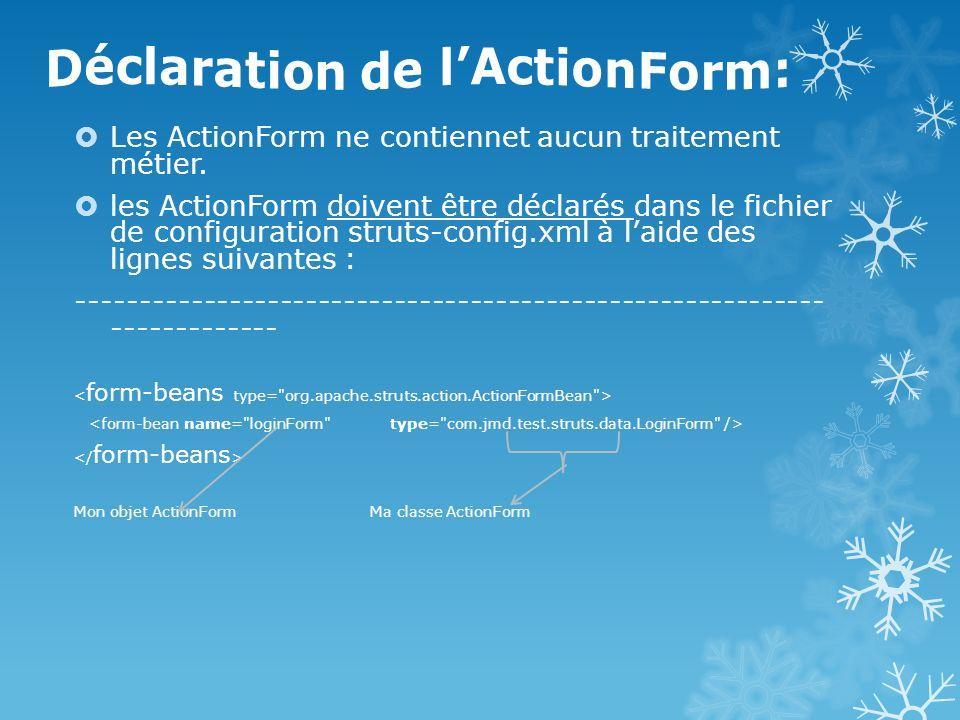 Les objets ActionForm sont des Beans qui permettent de stocker des propriétés statiques et de les valider il faut redéfinir à chaque fois des «get» et des «set» pour les propriétés La solution est dutiliser des formulaires: dont la structure est déclarée dans le fichier struts- config.xml qui sont créés dynamiquement par lenvironnement Strut Utilisation de la classe DynaActionForm Modification de la balise