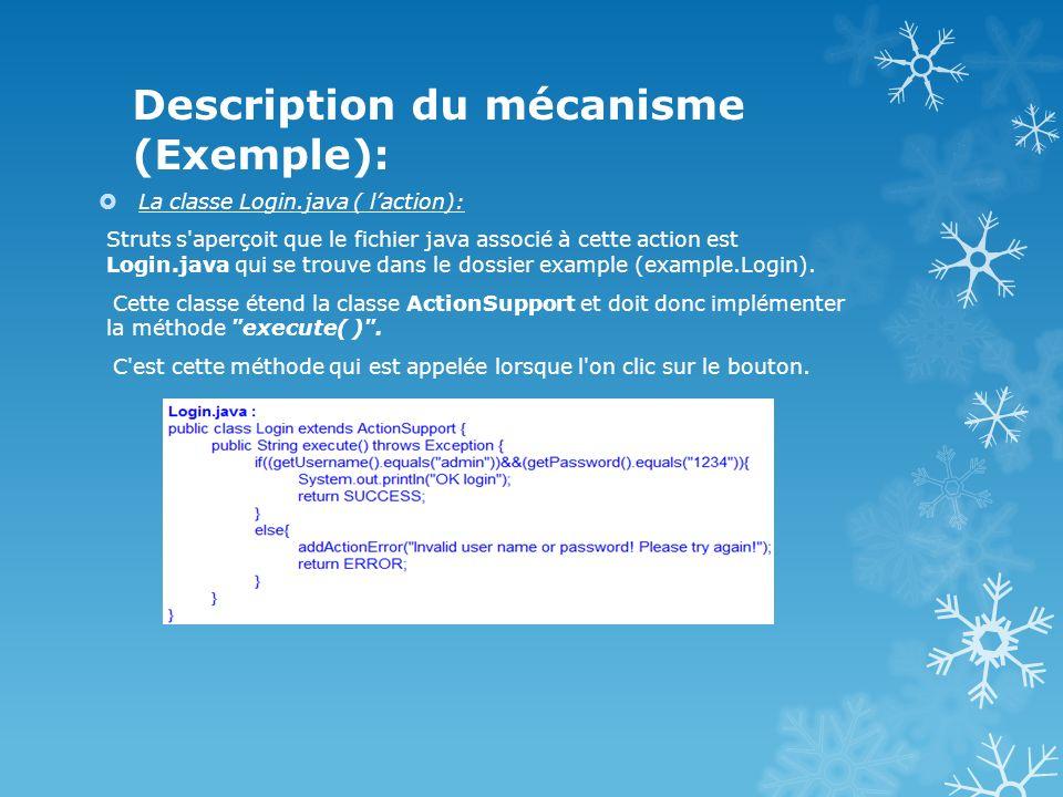 Description du mécanisme (Exemple): Execute ():Cette méthode effectue le travail demandé (dans notre cas, elle vérifie le login et le mot de passe) puis renvoie un résultat.