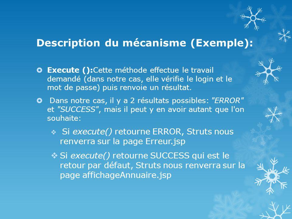 Description du mécanisme (Exemple): la ligne /example/Login.jsp Struts appelle la méthode execute() par le biais d une requête.