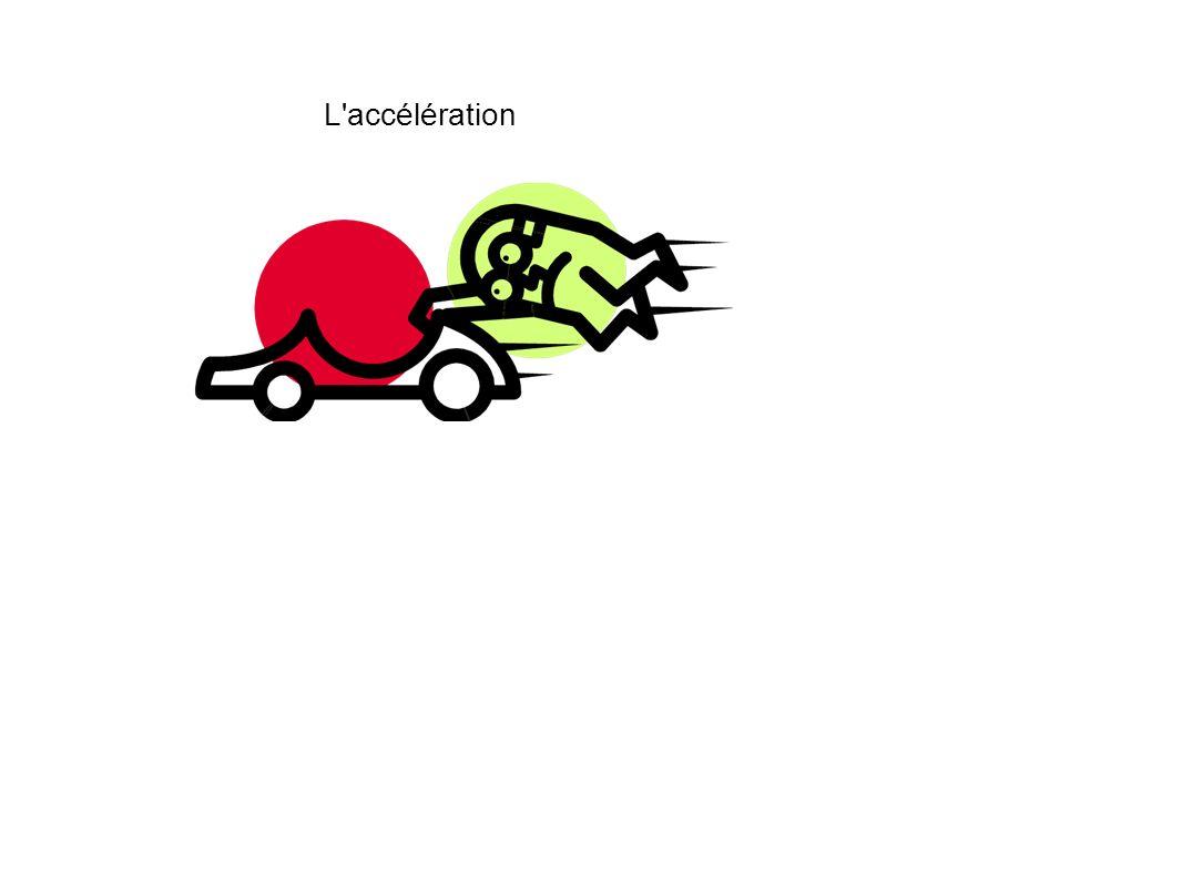 L accélération