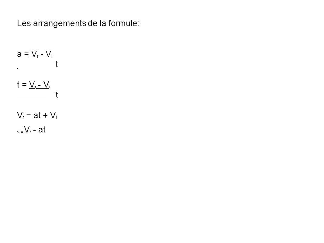 Les arrangements de la formule: a = V f - V i t t = V f - V i t V f = at + V i Vi = V f - at