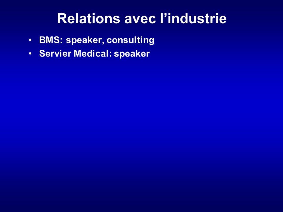 Relations avec lindustrie BMS: speaker, consulting Servier Medical: speaker