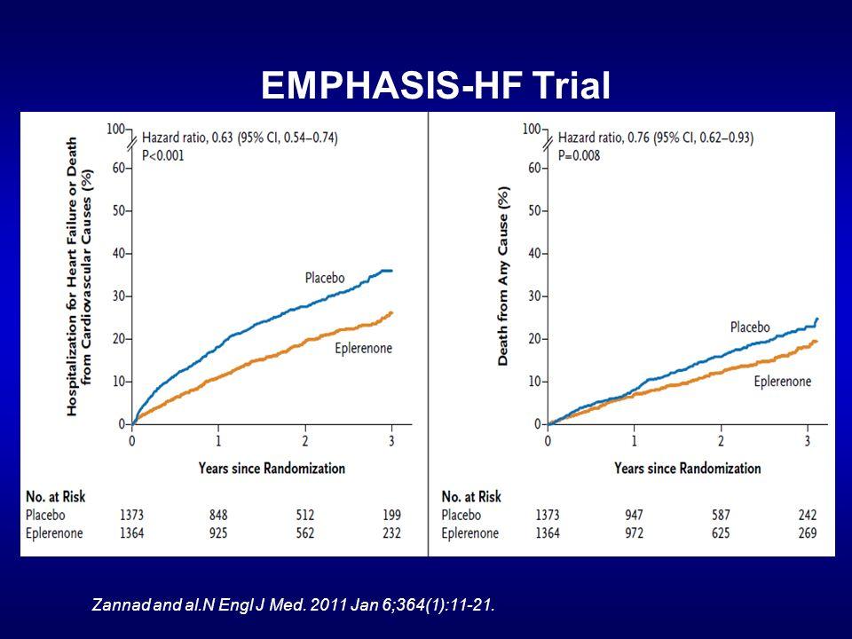 EMPHASIS-HF Trial Zannad and al.N Engl J Med. 2011 Jan 6;364(1):11-21.