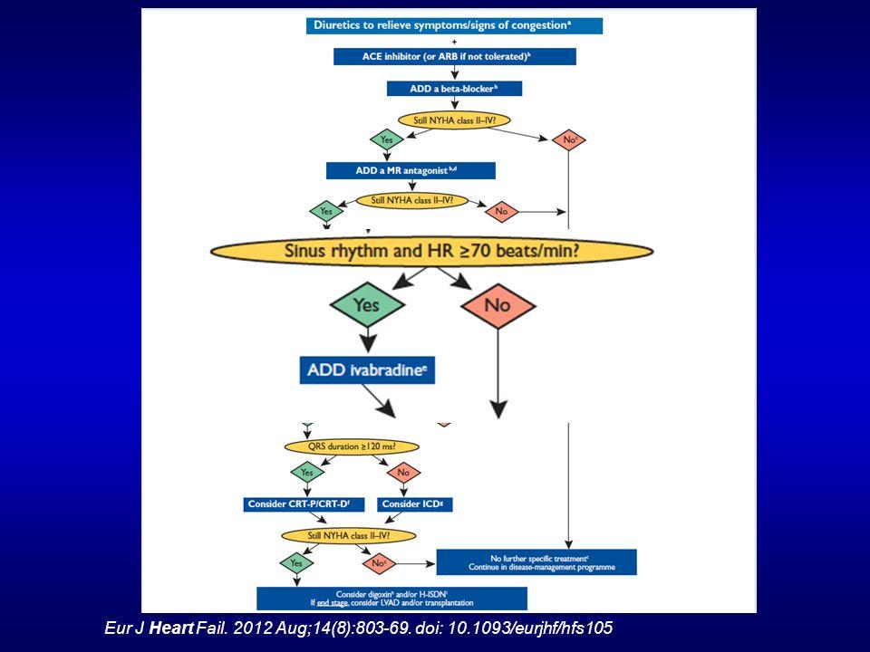 Eur J Heart Fail. 2012 Aug;14(8):803-69. doi: 10.1093/eurjhf/hfs105