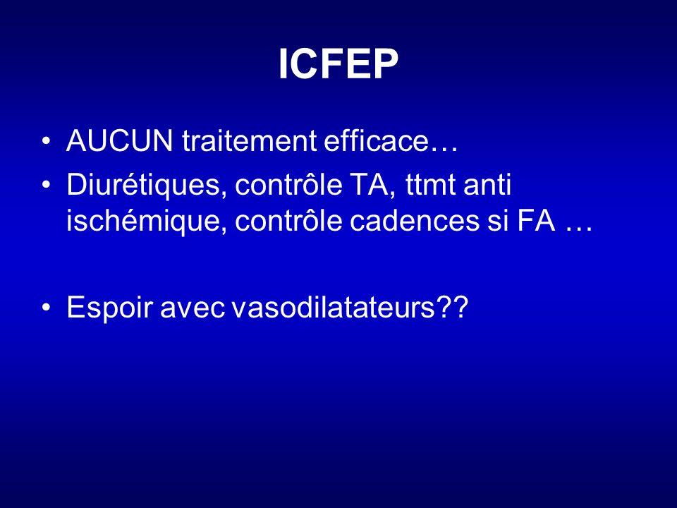ICFEP AUCUN traitement efficace… Diurétiques, contrôle TA, ttmt anti ischémique, contrôle cadences si FA … Espoir avec vasodilatateurs??