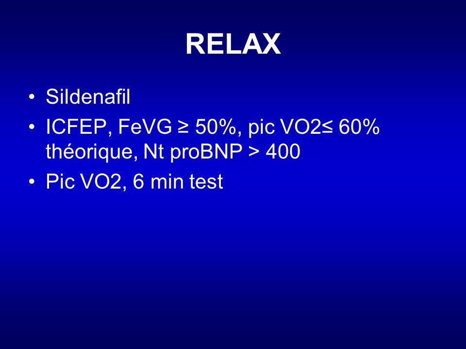 RELAX Sildenafil ICFEP, FeVG 50%, pic VO2 60% théorique, Nt proBNP > 400 Pic VO2, 6 min test