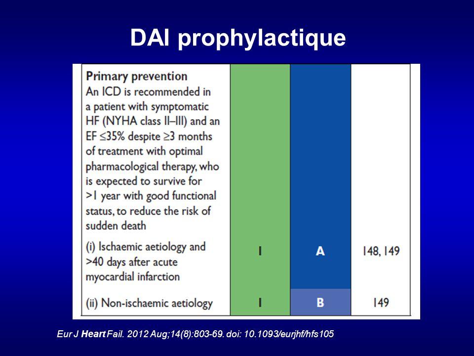 DAI prophylactique Eur J Heart Fail. 2012 Aug;14(8):803-69. doi: 10.1093/eurjhf/hfs105