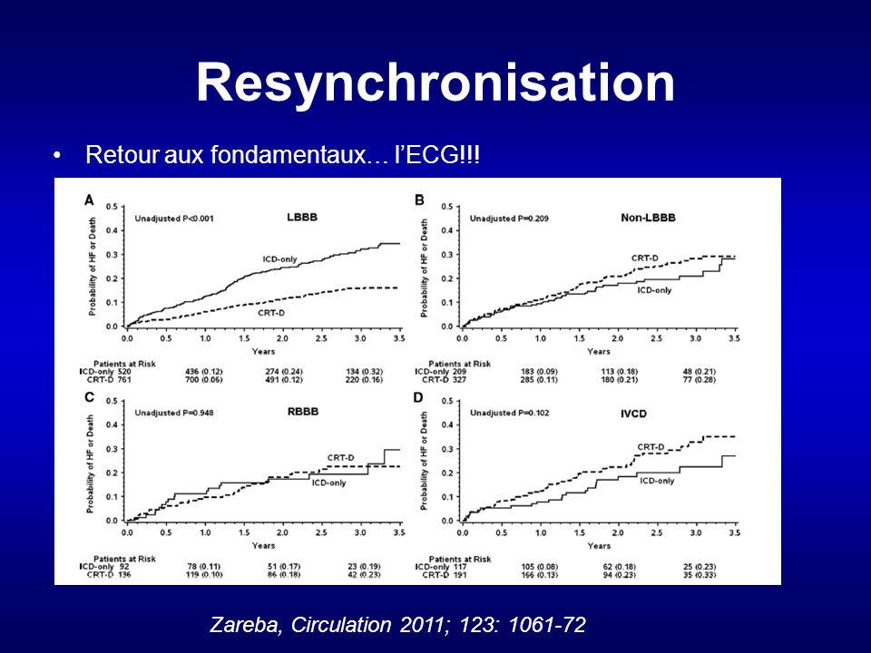 Resynchronisation Retour aux fondamentaux… lECG!!! Zareba, Circulation 2011; 123: 1061-72