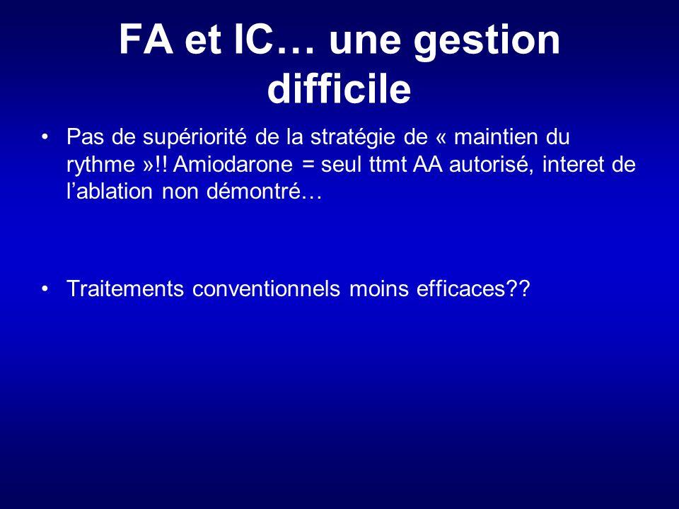 FA et IC… une gestion difficile Pas de supériorité de la stratégie de « maintien du rythme »!.