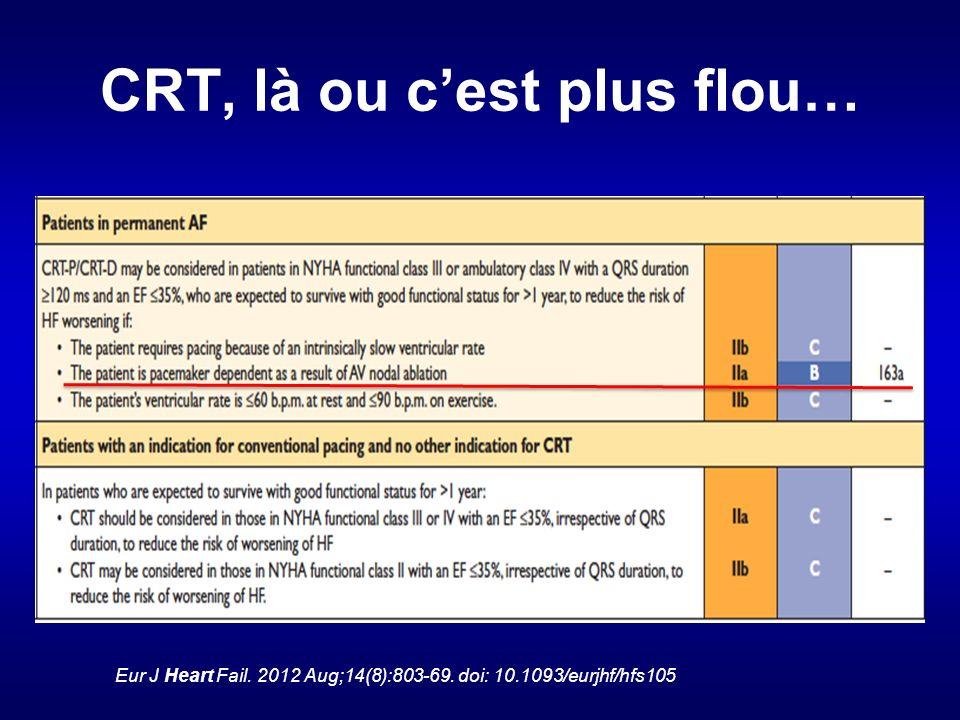 CRT, là ou cest plus flou… Eur J Heart Fail. 2012 Aug;14(8):803-69. doi: 10.1093/eurjhf/hfs105