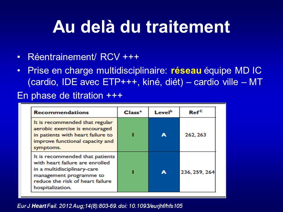 Au delà du traitement Réentrainement/ RCV +++ Prise en charge multidisciplinaire: réseau équipe MD IC (cardio, IDE avec ETP+++, kiné, diét) – cardio ville – MT En phase de titration +++ Eur J Heart Fail.