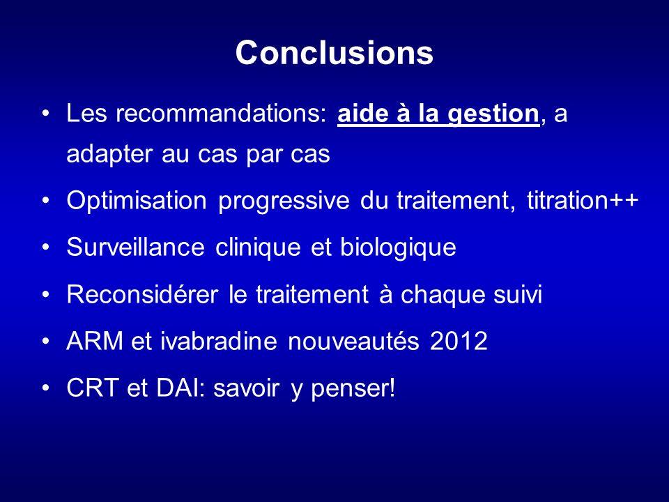 Conclusions Les recommandations: aide à la gestion, a adapter au cas par cas Optimisation progressive du traitement, titration++ Surveillance clinique et biologique Reconsidérer le traitement à chaque suivi ARM et ivabradine nouveautés 2012 CRT et DAI: savoir y penser!