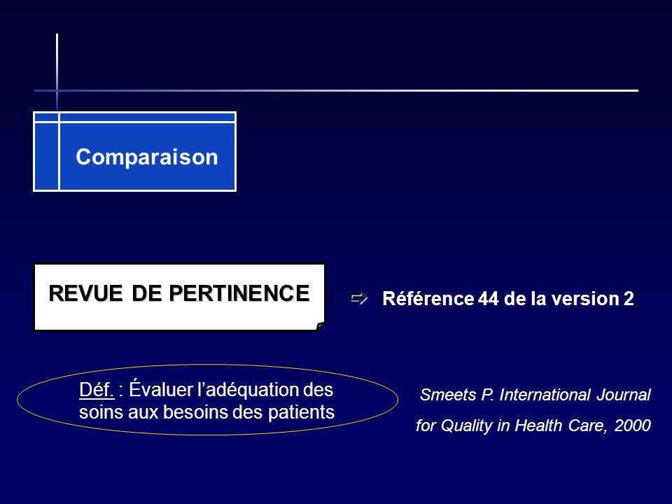 Comparaison REVUE DE PERTINENCE Déf. : Évaluer ladéquation des soins aux besoins des patients Référence 44 de la version 2 Smeets P. International Jou