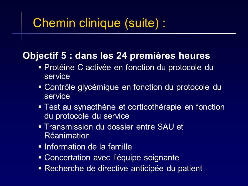 Chemin clinique (suite) : Objectif 5 : dans les 24 premières heures Protéine C activée en fonction du protocole du service Contrôle glycémique en fonc