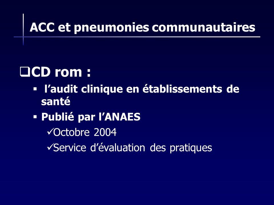 ACC et pneumonies communautaires CD rom : laudit clinique en établissements de santé Publié par lANAES Octobre 2004 Service dévaluation des pratiques