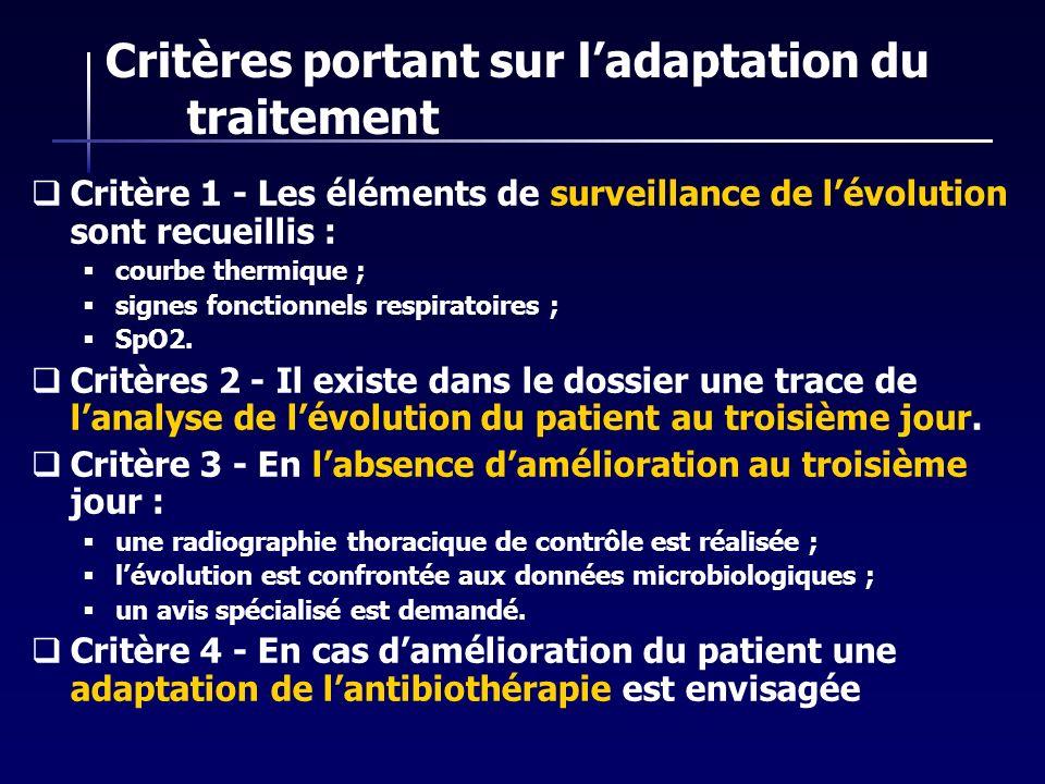 Critères portant sur ladaptation du traitement Critère 1 - Les éléments de surveillance de lévolution sont recueillis : courbe thermique ; signes fonc
