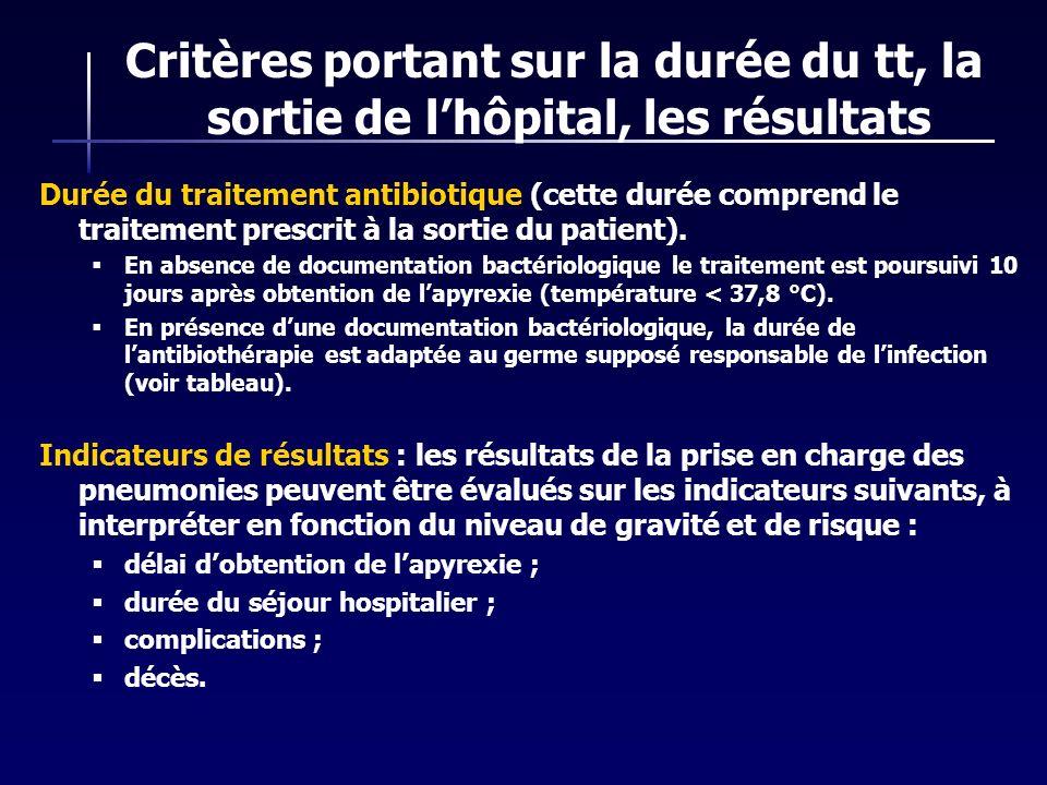 Critères portant sur la durée du tt, la sortie de lhôpital, les résultats Durée du traitement antibiotique (cette durée comprend le traitement prescri