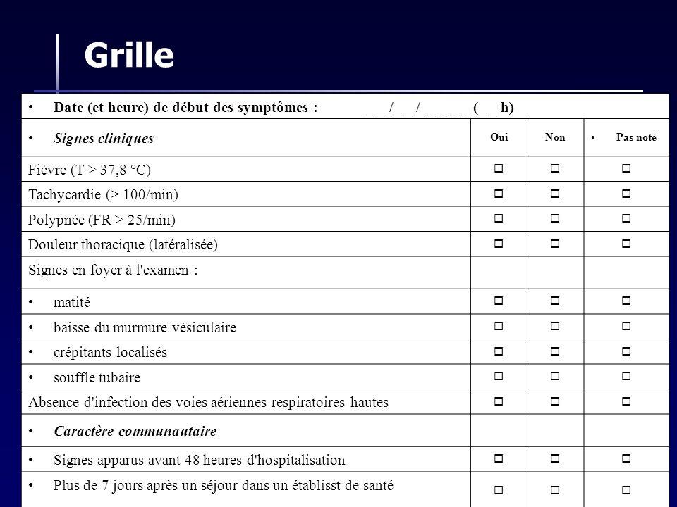 Grille Date (et heure) de début des symptômes : _ _ /_ _ / _ _ _ _ (_ _ h) Signes cliniques OuiNonPas noté Fièvre (T > 37,8 °C) Tachycardie (> 100/min
