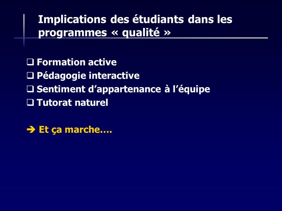 Implications des étudiants dans les programmes « qualité » Formation active Pédagogie interactive Sentiment dappartenance à léquipe Tutorat naturel Et