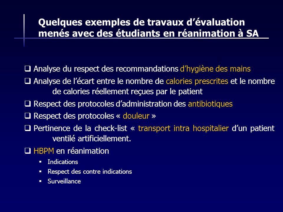 Quelques exemples de travaux dévaluation menés avec des étudiants en réanimation à SA Analyse du respect des recommandations dhygiène des mains Analys