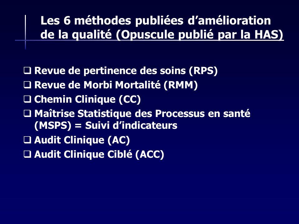 Les méthodes damélioration de la qualité Revue de pertinence des soins (RPS) Revue de Morbi Mortalité (RMM) Chemin Clinique (CC) Maîtrise statistique des processus en santé (MSPS) Audit Clinique (AC) Audit Clinique Ciblé (ACC)