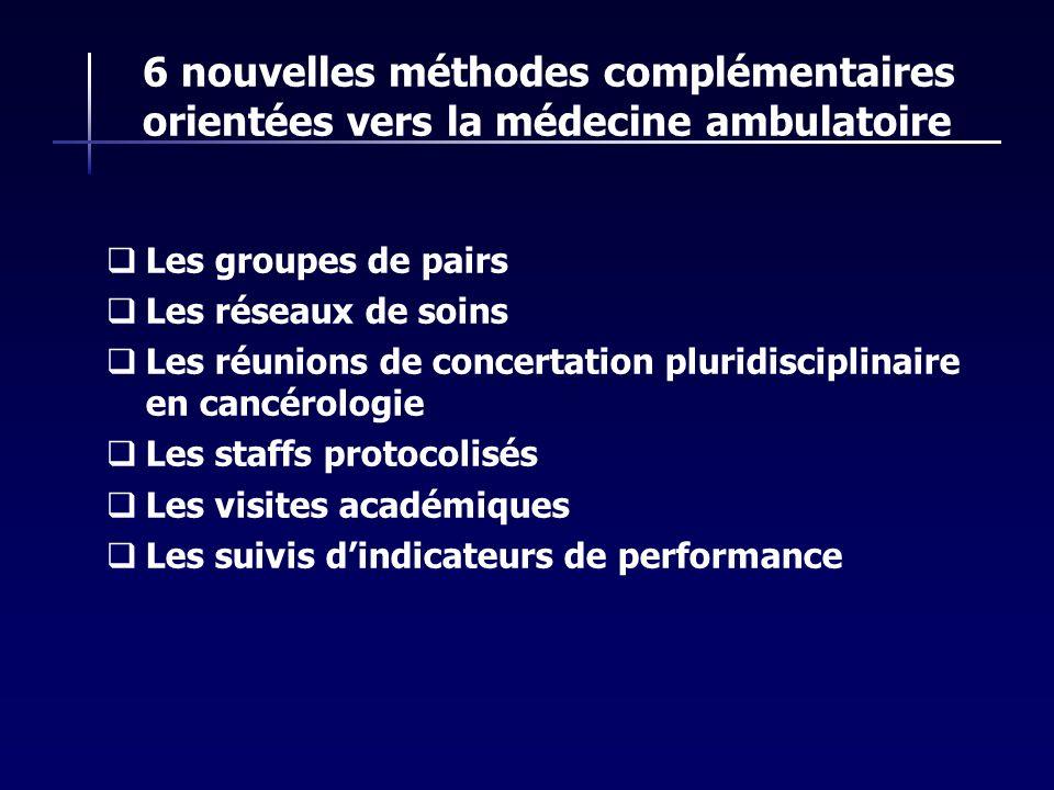 6 nouvelles méthodes complémentaires orientées vers la médecine ambulatoire Les groupes de pairs Les réseaux de soins Les réunions de concertation plu