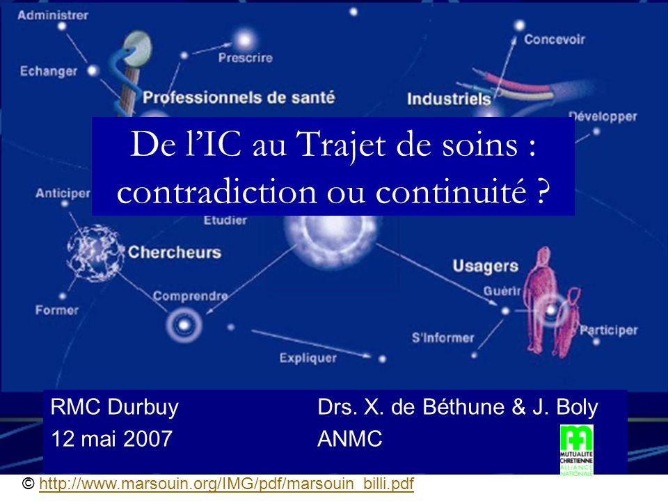 De lIC au Trajet de soins : contradiction ou continuité ? RMC DurbuyDrs. X. de Béthune & J. Boly 12 mai 2007ANMC © http://www.marsouin.org/IMG/pdf/mar
