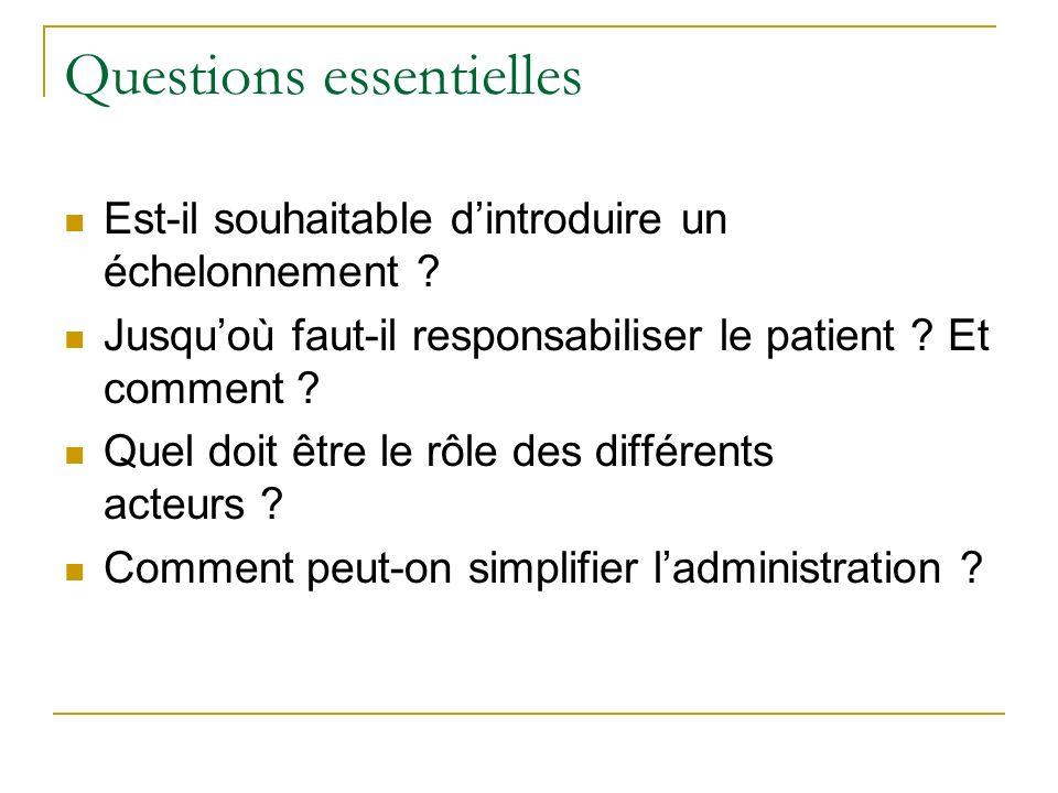 Questions essentielles Est-il souhaitable dintroduire un échelonnement ? Jusquoù faut-il responsabiliser le patient ? Et comment ? Quel doit être le r