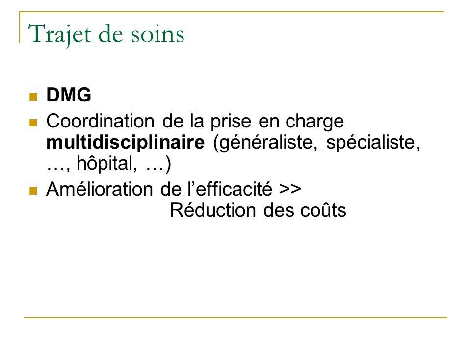 Trajet de soins DMG Coordination de la prise en charge multidisciplinaire (généraliste, spécialiste, …, hôpital, …) Amélioration de lefficacité >> Réduction des coûts