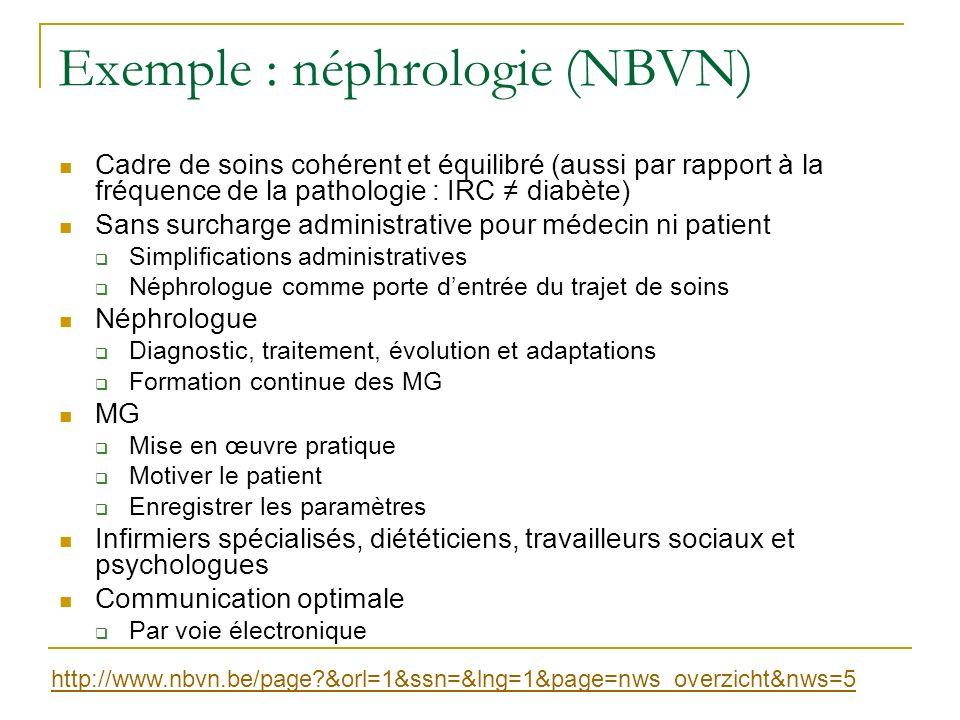 Exemple : néphrologie (NBVN) Cadre de soins cohérent et équilibré (aussi par rapport à la fréquence de la pathologie : IRC diabète) Sans surcharge adm