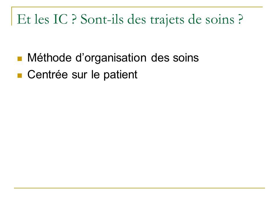 Et les IC ? Sont-ils des trajets de soins ? Méthode dorganisation des soins Centrée sur le patient