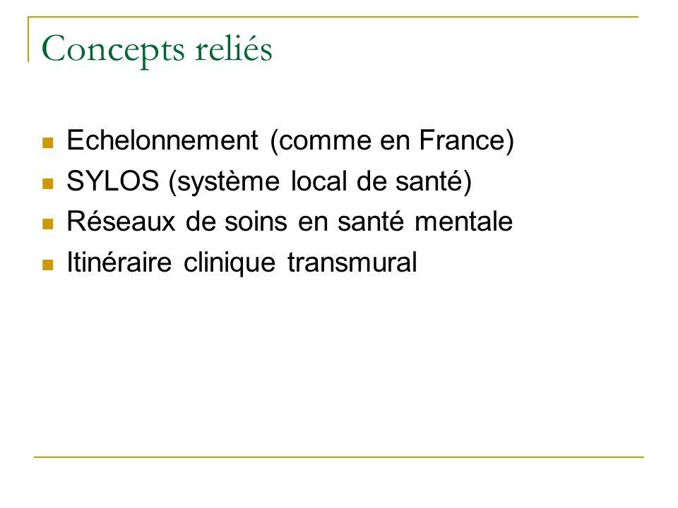 Concepts reliés Echelonnement (comme en France) SYLOS (système local de santé) Réseaux de soins en santé mentale Itinéraire clinique transmural